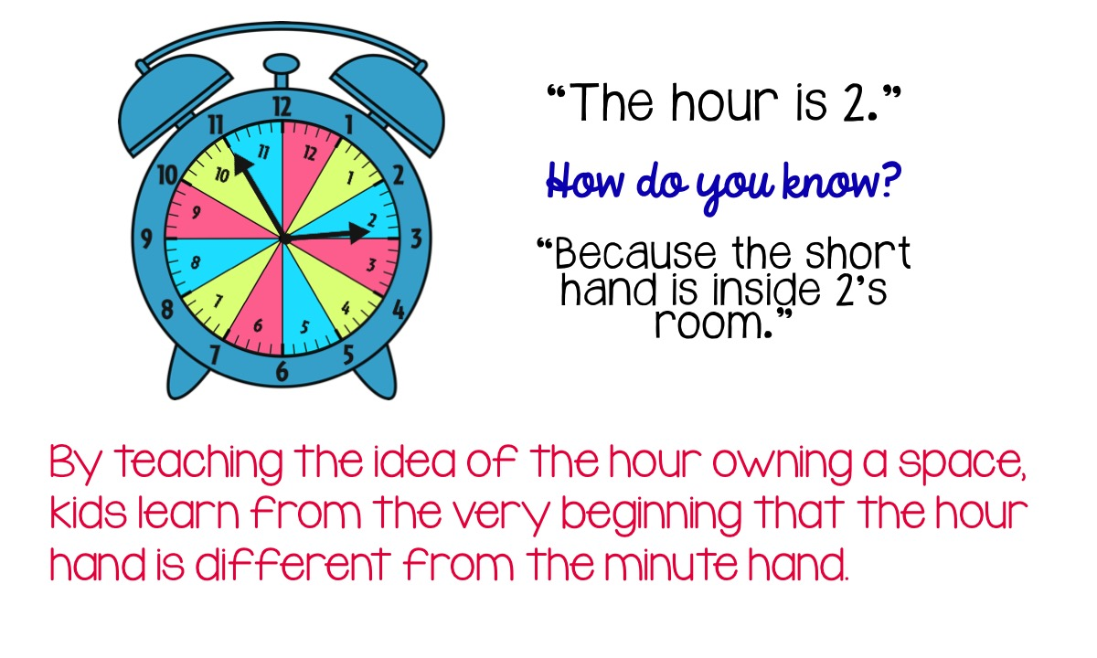 Workbooks time to hour and half hour worksheets : Avoid the biggest mistake teachers make when teaching time ...